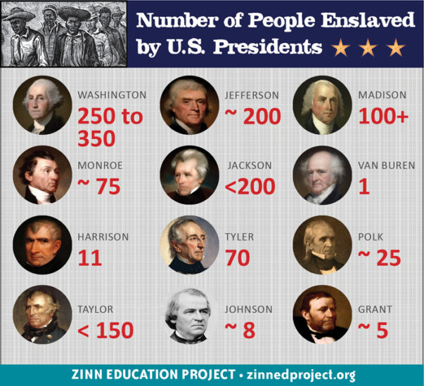 Number of People Enslaved by Presidents | Zinn Education Project: Teaching People's History