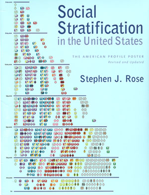 Social stratification in the united states the american profile