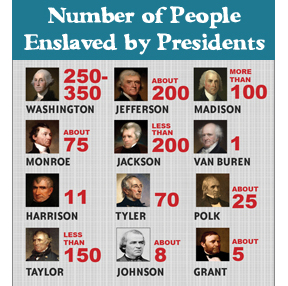 Missing from Presidents' Day: The People They Enslaved (Article) | Zinn Education Project: Teaching People's History