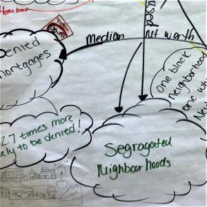 Casey Stockton's student mind map illustration